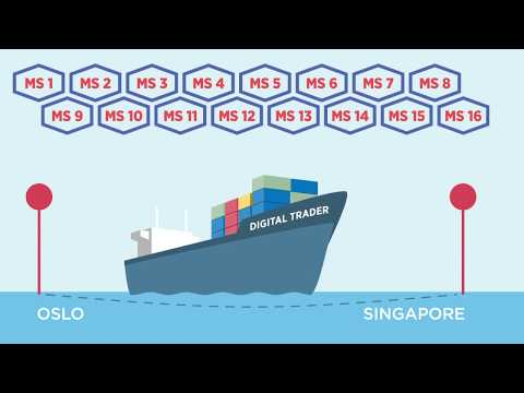 Safe, Secure and Efficient Shipping through e-Navigation