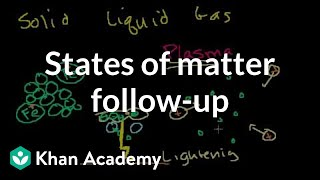States of Matter Follow-Up