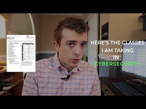 Breakdown of Cybersecurity Degree Map