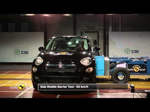 NCAP: FIAT 500X