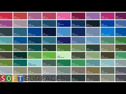 What Is The Benefit Of Anti Slip Colour Coating?   FAQ With Soft Surfaces