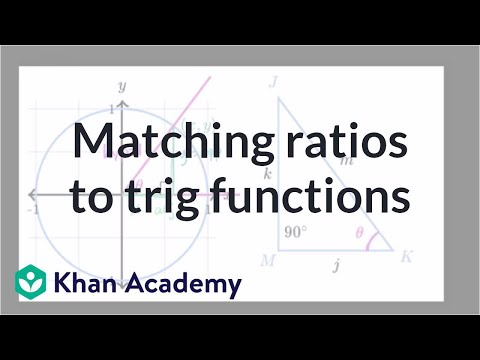 The trig functions & right triangle trig ratios (video