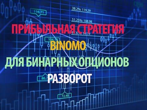 Лучшие стратегии бинарных опционов форум