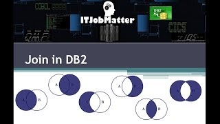 Inner, Outer, Right, Left, Full, Union, Union All, Cross Join in DB2 - Tutorial - Job Training