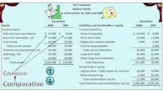 How Is A Comparative Balance Sheet Prepared - Video Slides 1-2