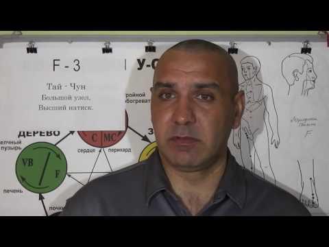Лечение макулодистрофии сетчатки в спб