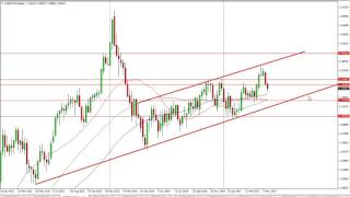USD/CAD - USD/CAD Technical Analysis for the week of May 29 2017 by FXEmpire.com