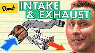 INTAKE & EXHAUST | How They Work