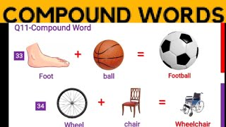 Compound Words By Shri Rajesh, What Is Compound Word And Types Of Compound Words