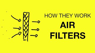 How do air filters work? | Risk Bites | Andrew Maynard
