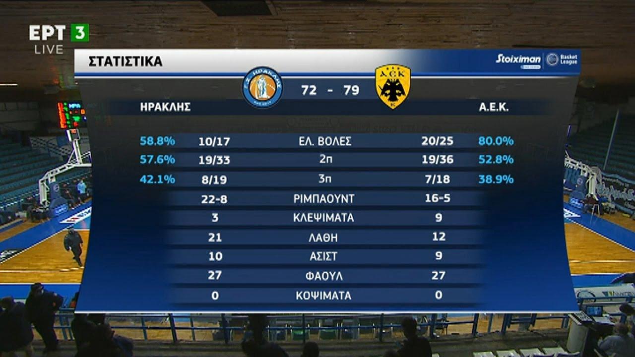 Basket League: Ηρακλής-ΑΕΚ 72-79 | HIGHLIGHTS | 12/12/2020 | ΕΡΤ