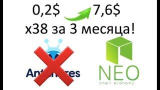 Antshares = NEO