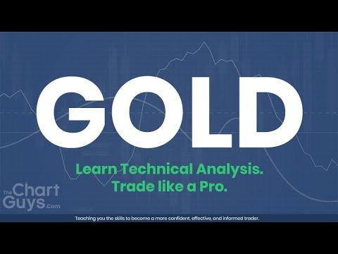 GOLD Technical Analysis Chart 10/17/2019 by ChartGuys.com