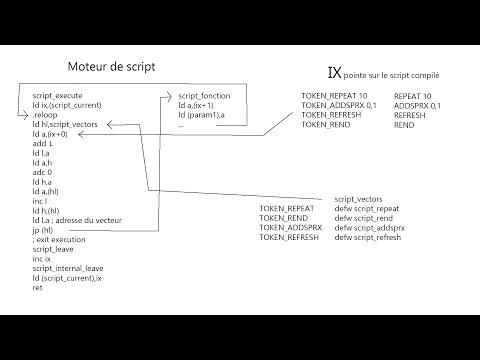 Création d'un jeu vidéo sur GX4000 – Épisode 07/13
