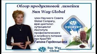 Обзор продуктовой линейки Sun Way Global.