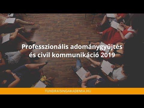 Human Dialog  - Magyar Fundraising Akadémia