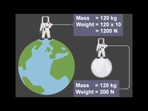 weight on earth vs moon