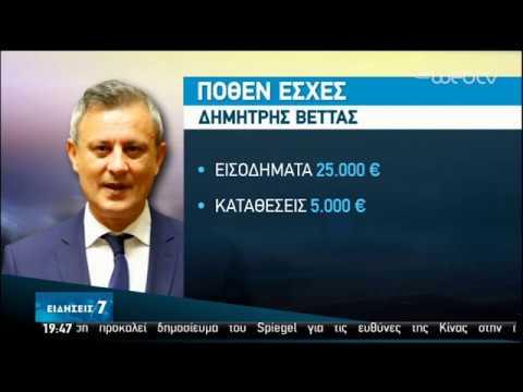 Το Πόθεν Έσχες των Πολιτικών   11/05/2020   ΕΡΤ