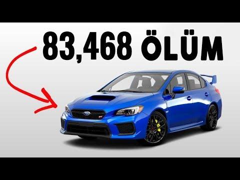 Dünya Üzerindeki En Ölümcül 10 Araba Motoru!!