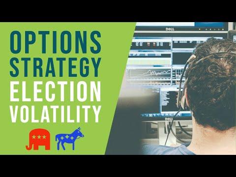 Dvejetainių opcionų strategija 60