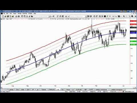 Consulenza per investimenti on line