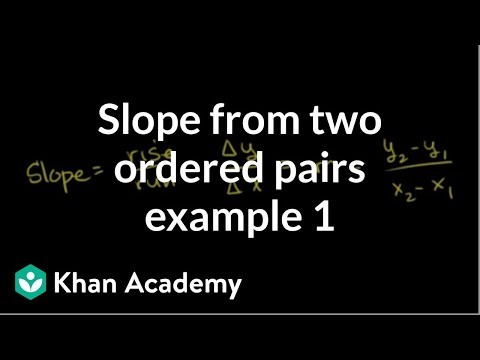 Slope from two solutions