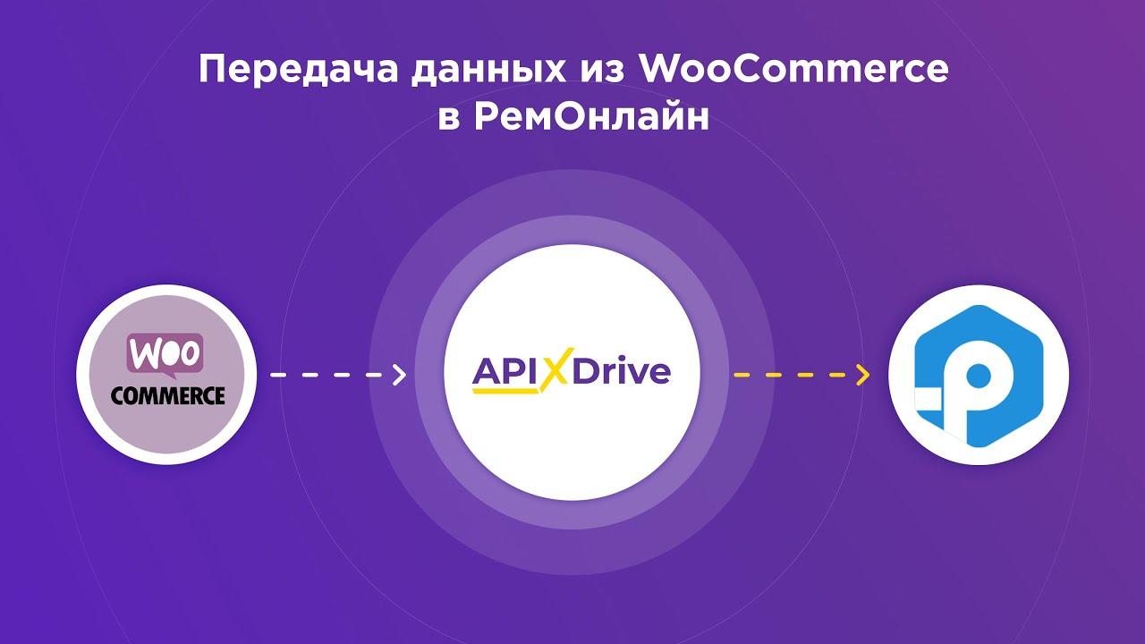 Как настроить выгрузку данных из WooCommerce в Remonline?