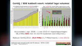Peter Segaar over de PV-revolutie in NL