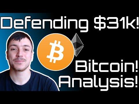 Kinijos ženminbi bitcoin