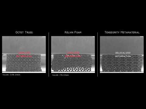 Tensegrity Metamaterials: Overcoming Failure via Delocalized Deformation