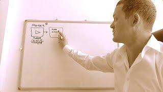 Как Создать Систему для Рекрутинга в МЛМ Бизнес с Помощью Видеоблога?