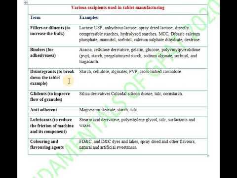 Papilloma of bladder symptoms