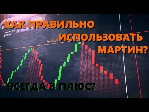Стратегии краткосрочных бинарных опционов с примерами