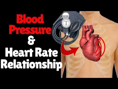 Izoliuota hipertenzija gydant pagyvenusius žmones