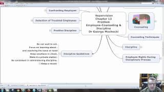 Supervision Problem Employee Counseling Discipline Mind Map Dr Mochocki