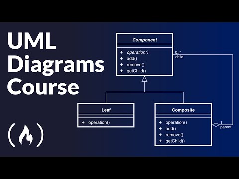 UML Diagrams Full Course (Unified Modeling Language) - YouTube