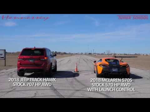McLaren 570S vs Jeep TrackHawk Drag Race