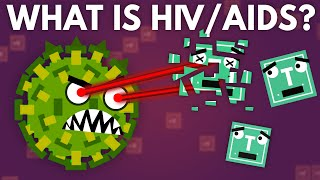 What Happens If You Get HIV / AIDS?