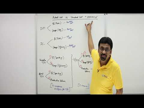 CMA Part 1 Section C, Topic 1 1 - Costing - Variance Analysis