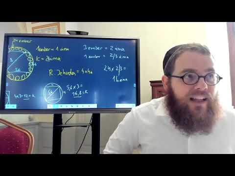 Szukka 8 – Napi Talmud 558 – A kör alakú szukká és a talmudi geometria