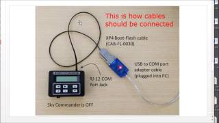 Sky Engineering Sky Commander XP4 Computer with Flash Cable & Manual - CMP-XP-4000