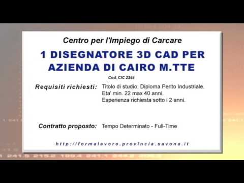 Strategia forex 1 ora