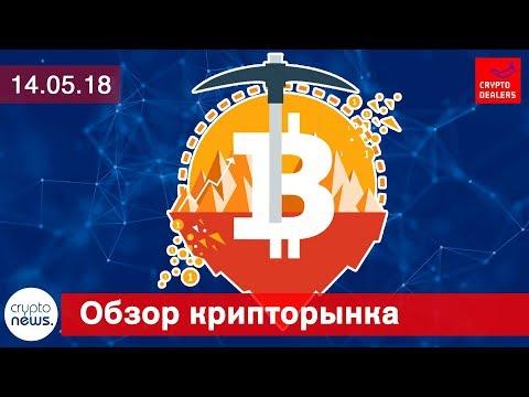Катеровки валют форекс онлайн