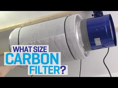 What size carbon filter and inline extraction fan for my grow room?