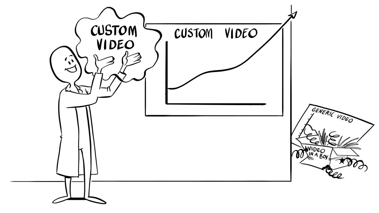 Custom vs Generic Explainer Video - Animated Explainer Video Example