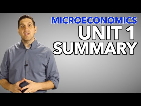 Micro Unit 1 Summary (Updated Version) - YouTube