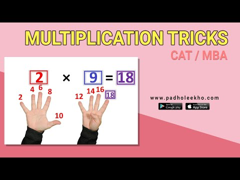 MULTIPLICATION TRICKS FOR CAT EXAM