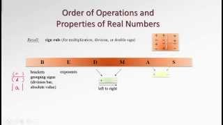 1.3, 1.4 Order of Operations and Properties of Real Numbers