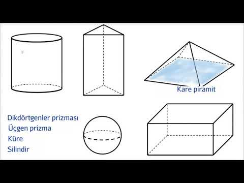 3 Boyutlu Sekiller Video Khan Academy