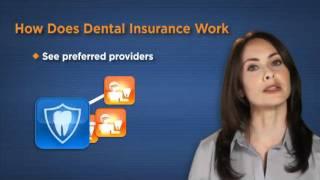 How does Dental Insurance work?